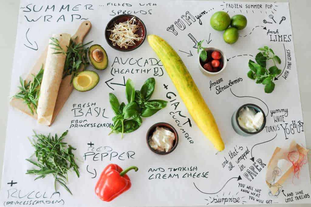 © Ines Lauber - Eat Design! Workshop. Foto: Annabelle Graf