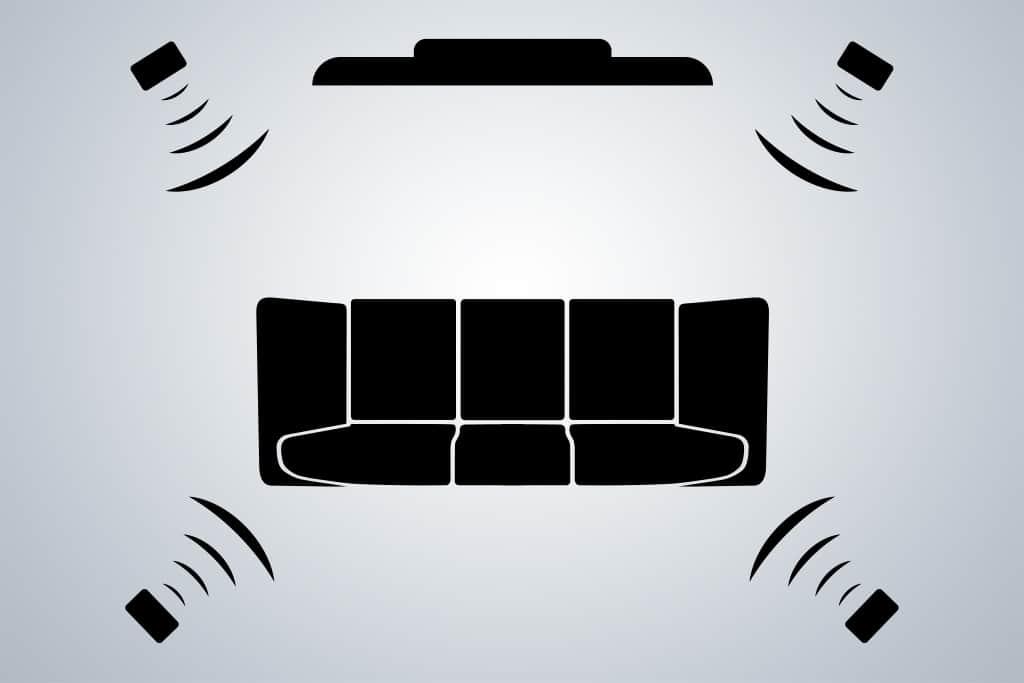 Filme mit perfektem Sound